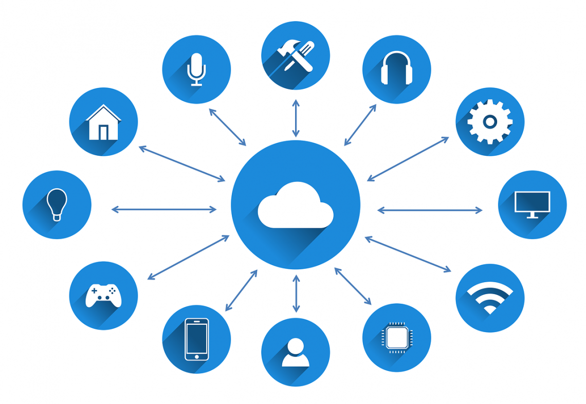 impact of the IoT