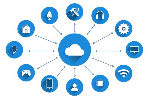impact of the IoT