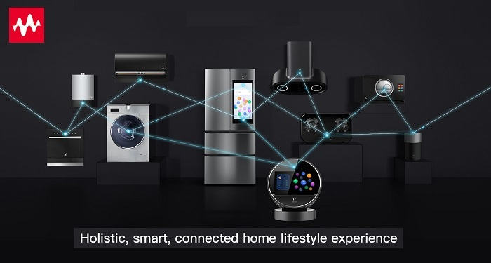IoT-enabled smart home solutions